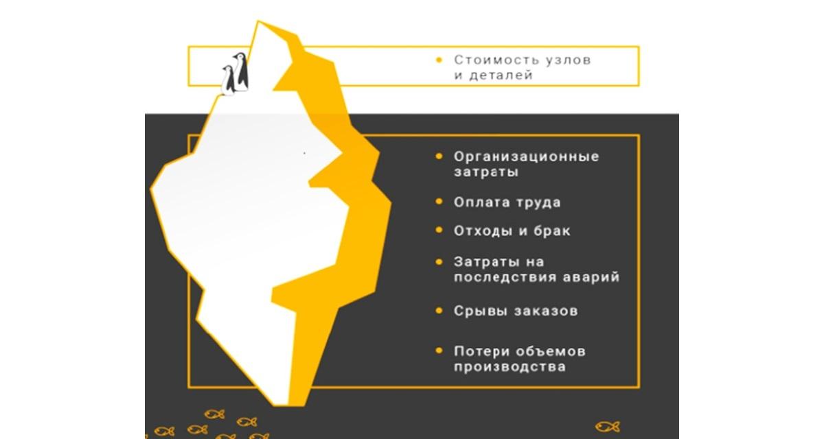 техобслуживание в Украине